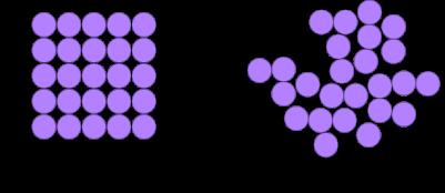 「entropy order chaos」の画像検索結果